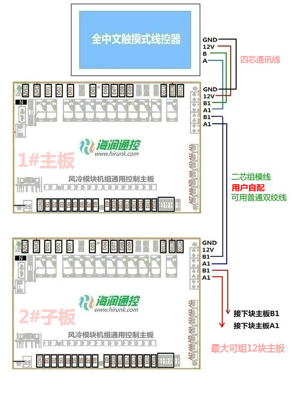 风冷模块机组通用控制器组模通讯的接线