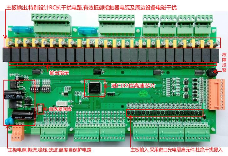 新款螺杆机组控制主板通用硬件正式换代上市
