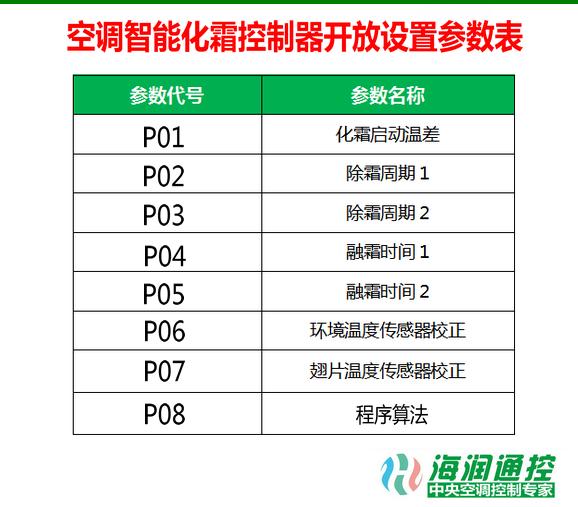 海润通控空调化霜控制器参数表