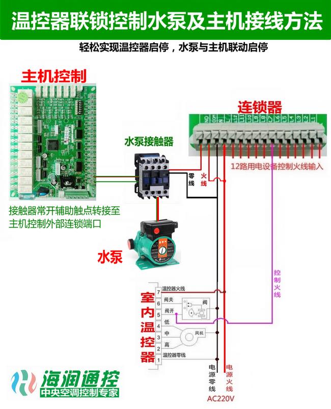 空调地暖连锁控制器接线图