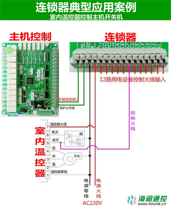 空调连锁控制器接线
