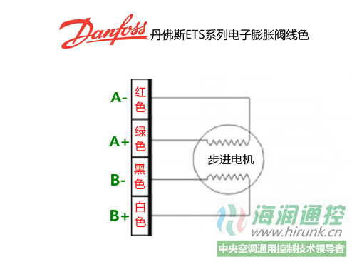 螺杆式冷水机组电子膨胀阀正确接线与故障检测
