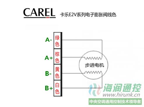 卡乐电子膨胀阀接线方式与线色区别
