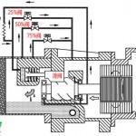 螺杆压缩机四段式容调有级能调原理